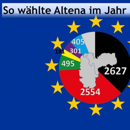 Wahlgrafik Altena 2014